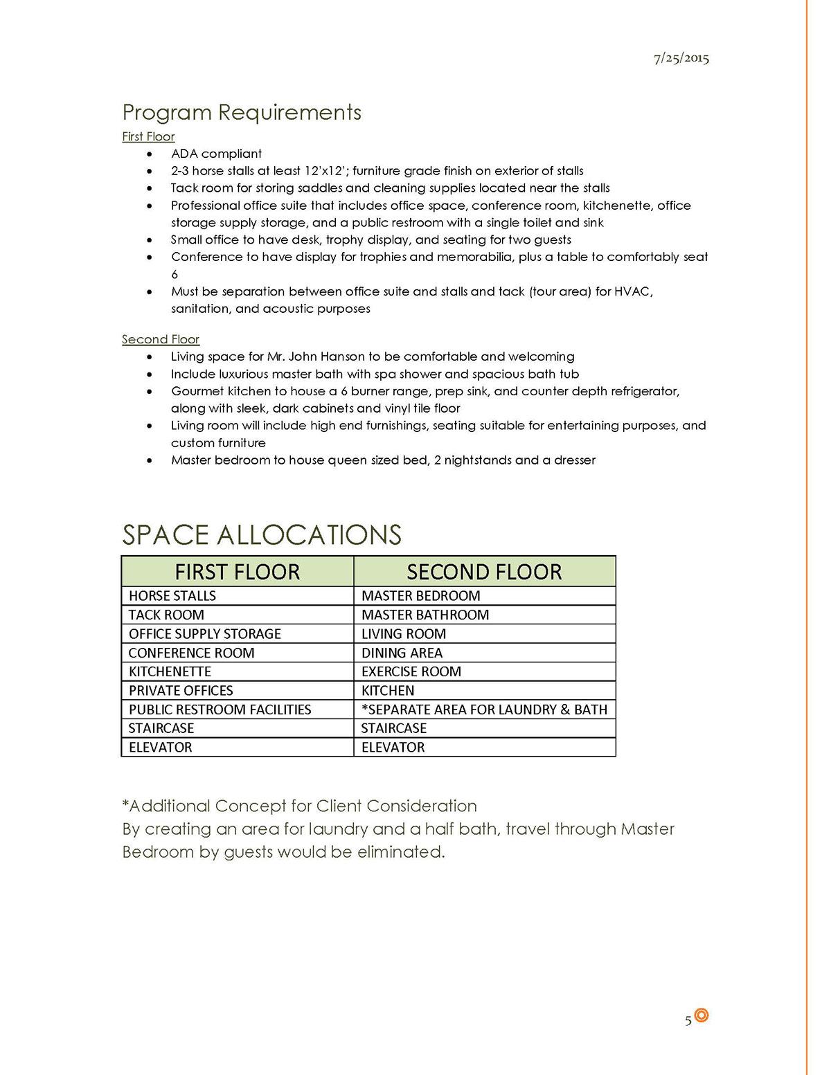 renovation Space Planning interior design