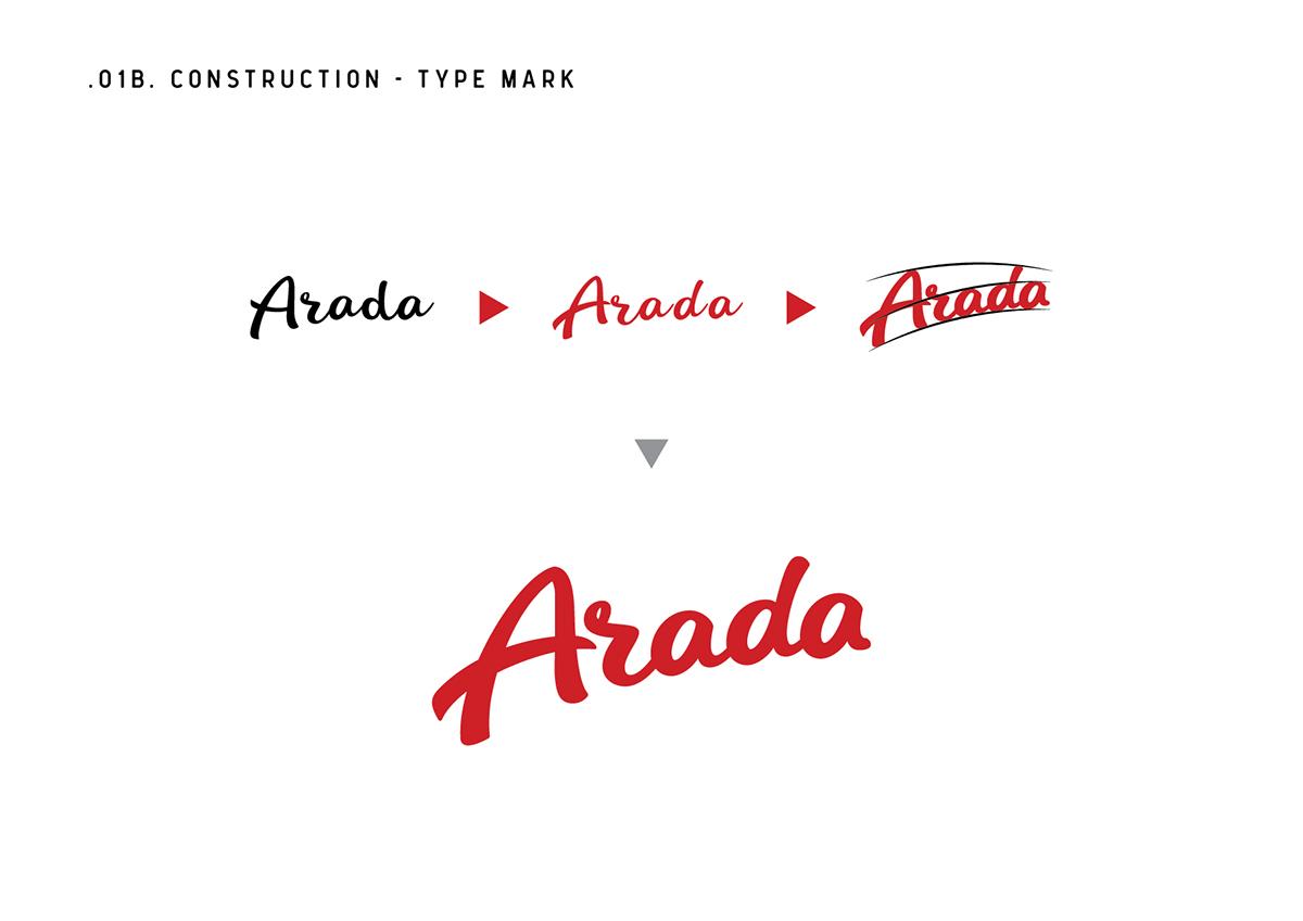 Arada easternblock rolliche identity Albania