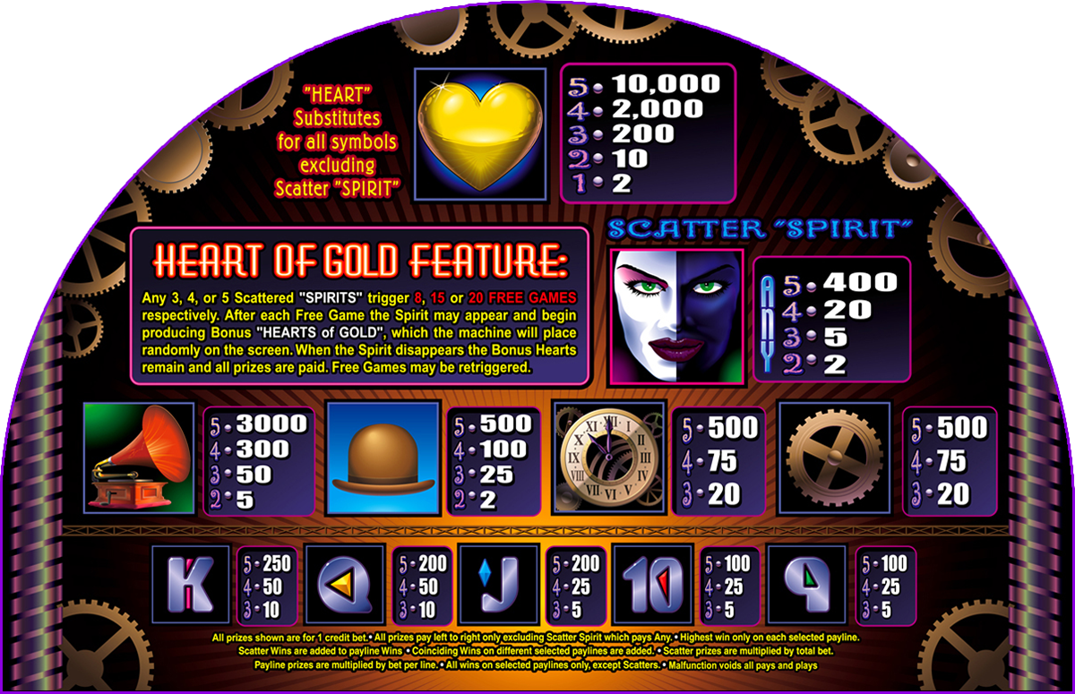 Free Slot Heart Of Gold
