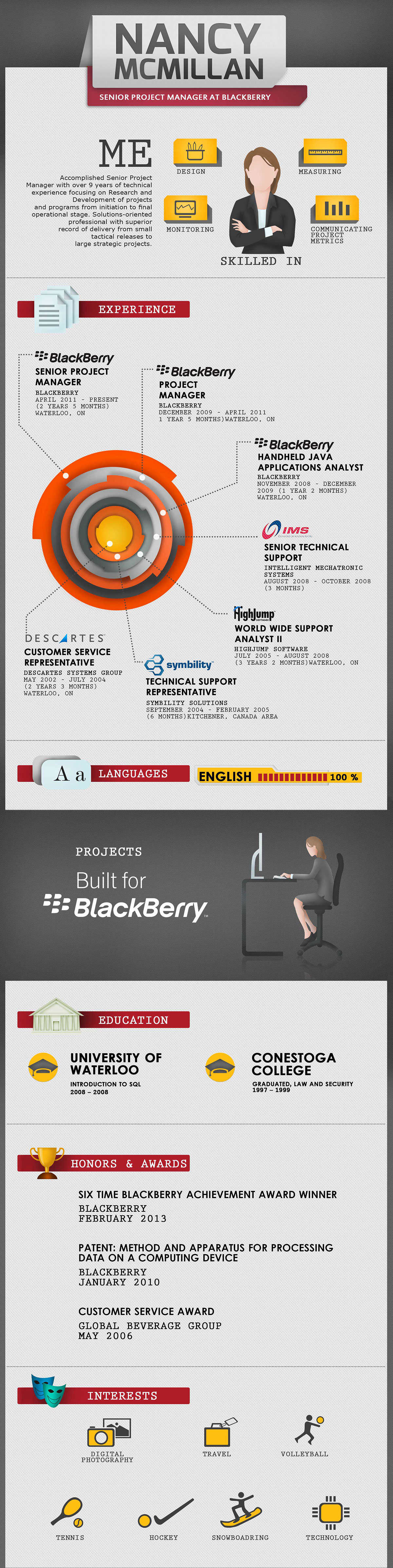 infographic resume of project manager on behance