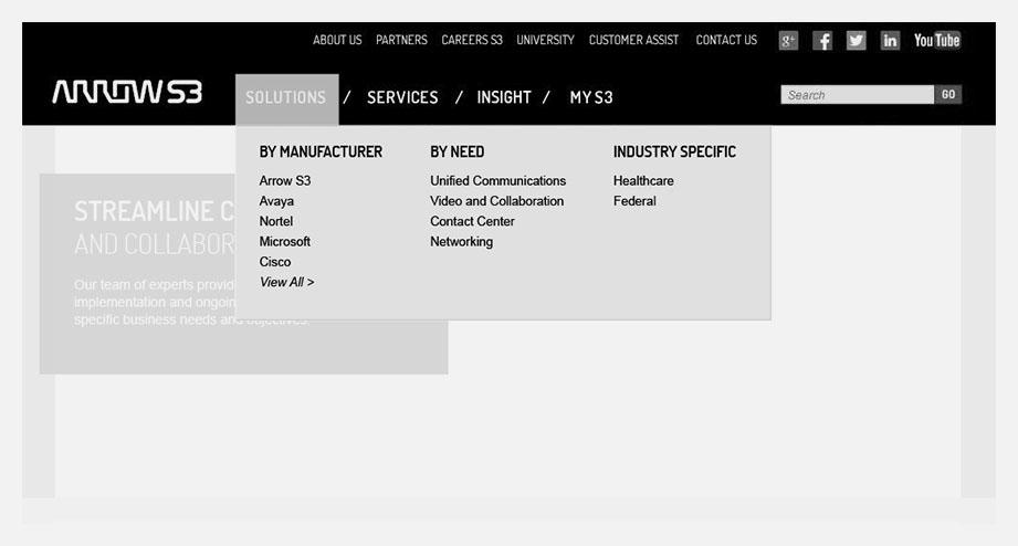 UI ux Website Design Site Map navigation wireframes