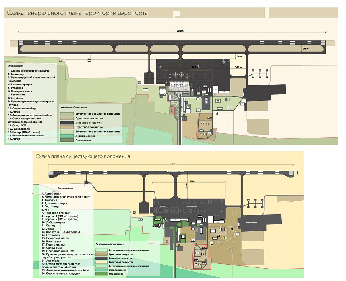 Модернизация комплекса аэропорта on behance Анализ