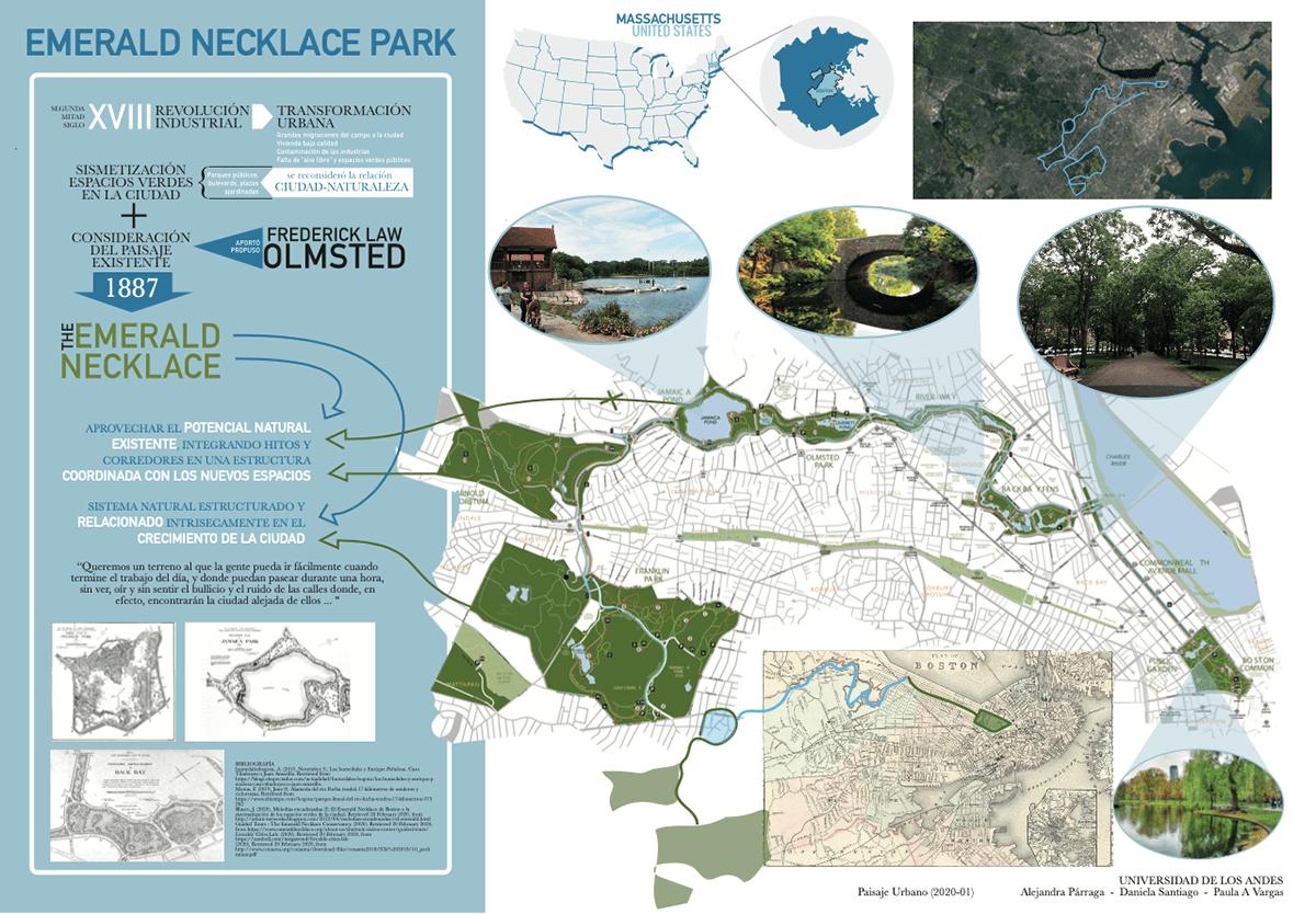 architecture arquitectura diseño urbano emerald necklace park Frederick Olmsted Uniandes Urban Urban Design