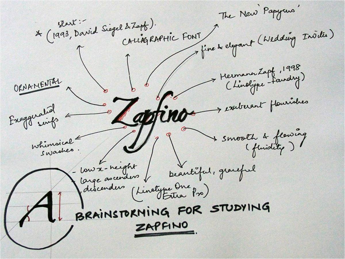 Zapfino devanagari font typeface derivation on behance studying the font zapfino altavistaventures Choice Image