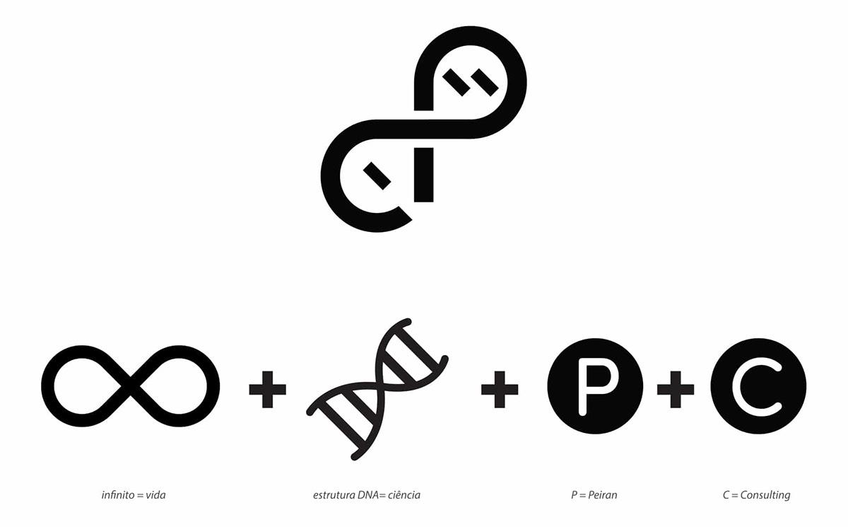 peiran life science consulting Logo Design