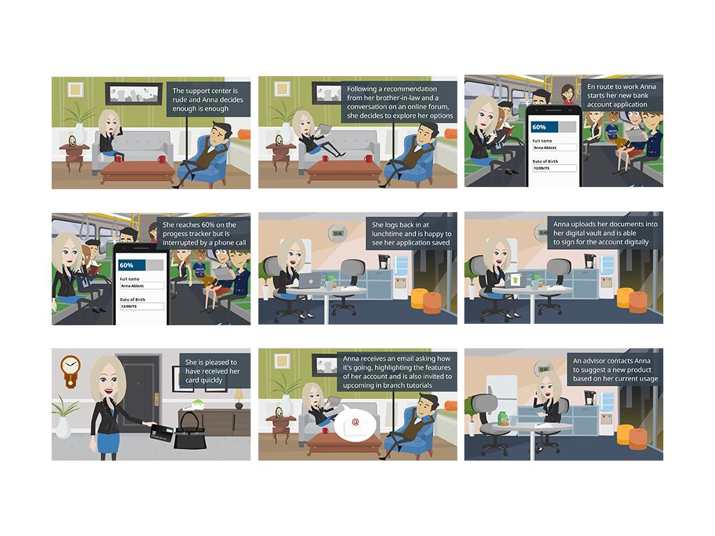 Customer Journey Animations On Behance