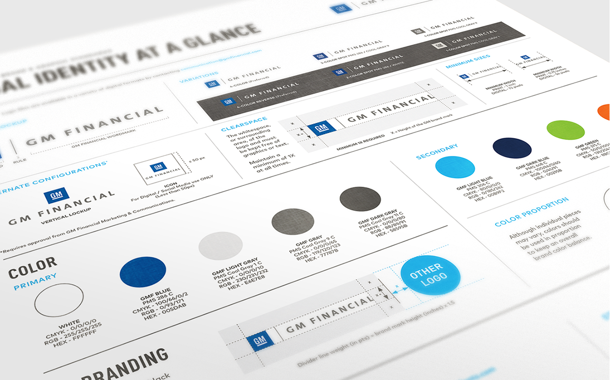 Gm Financial Brand Manual Poster On Behance