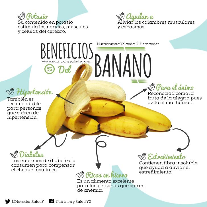 infografia salud nutricion