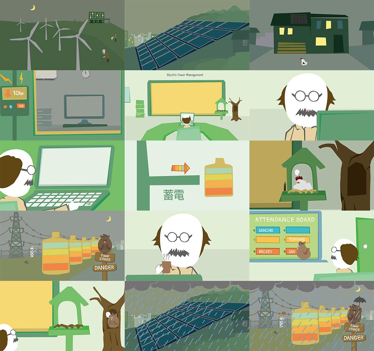 NEC SmartCity eco design ILLUSTRATION  Film   animation  motiongraphic movie loworks