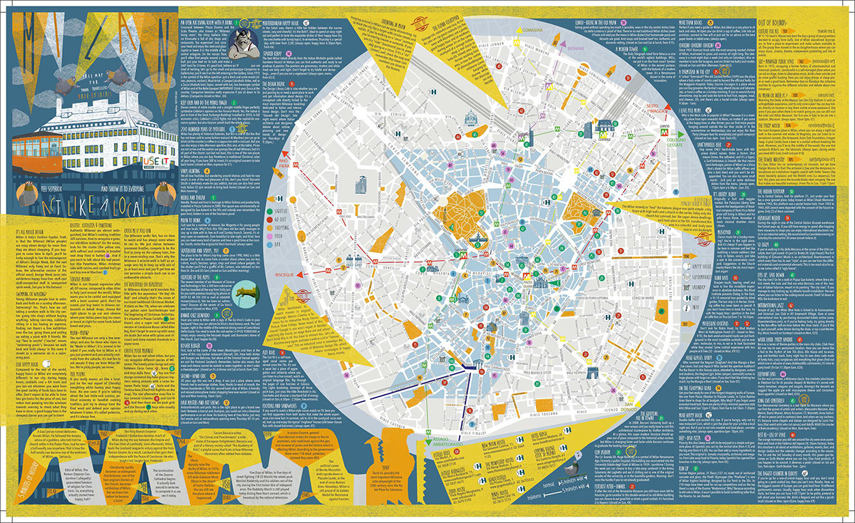 USEIT Milan Free map for young travellers on Behance