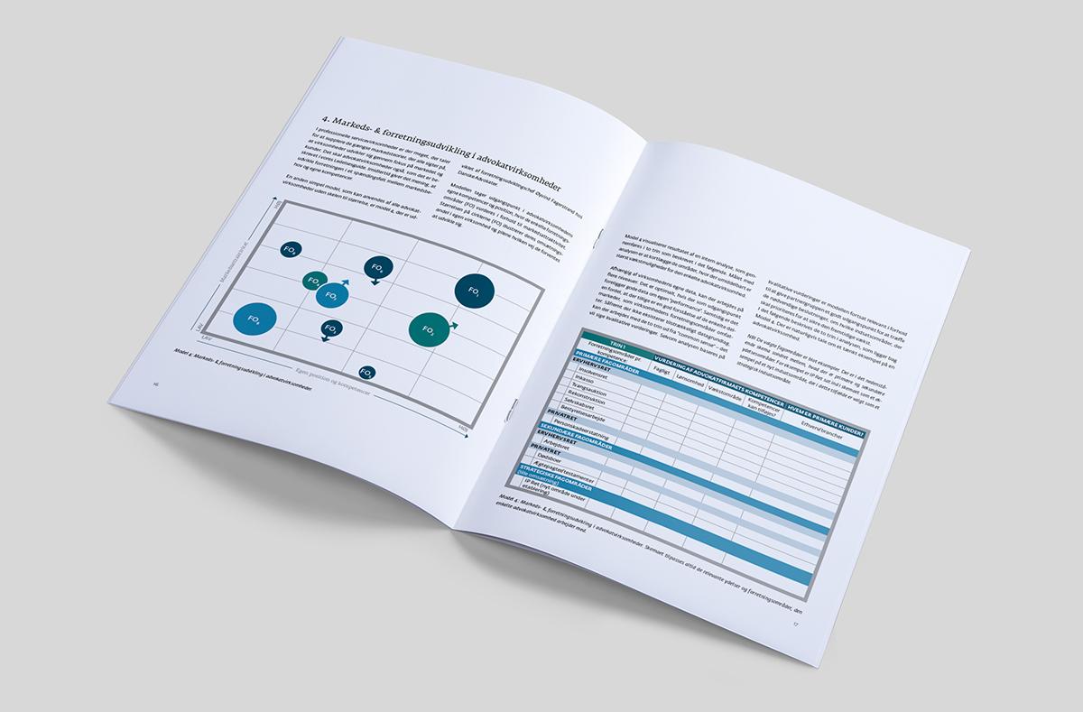 Grafisk opsætning Undervisningsmateriale illustrering