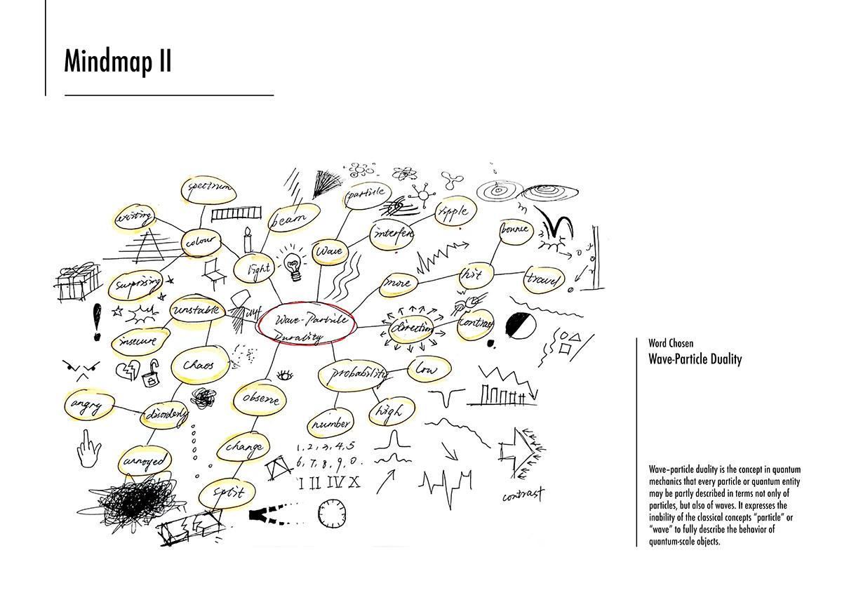 Image may contain: drawing, map and cartoon