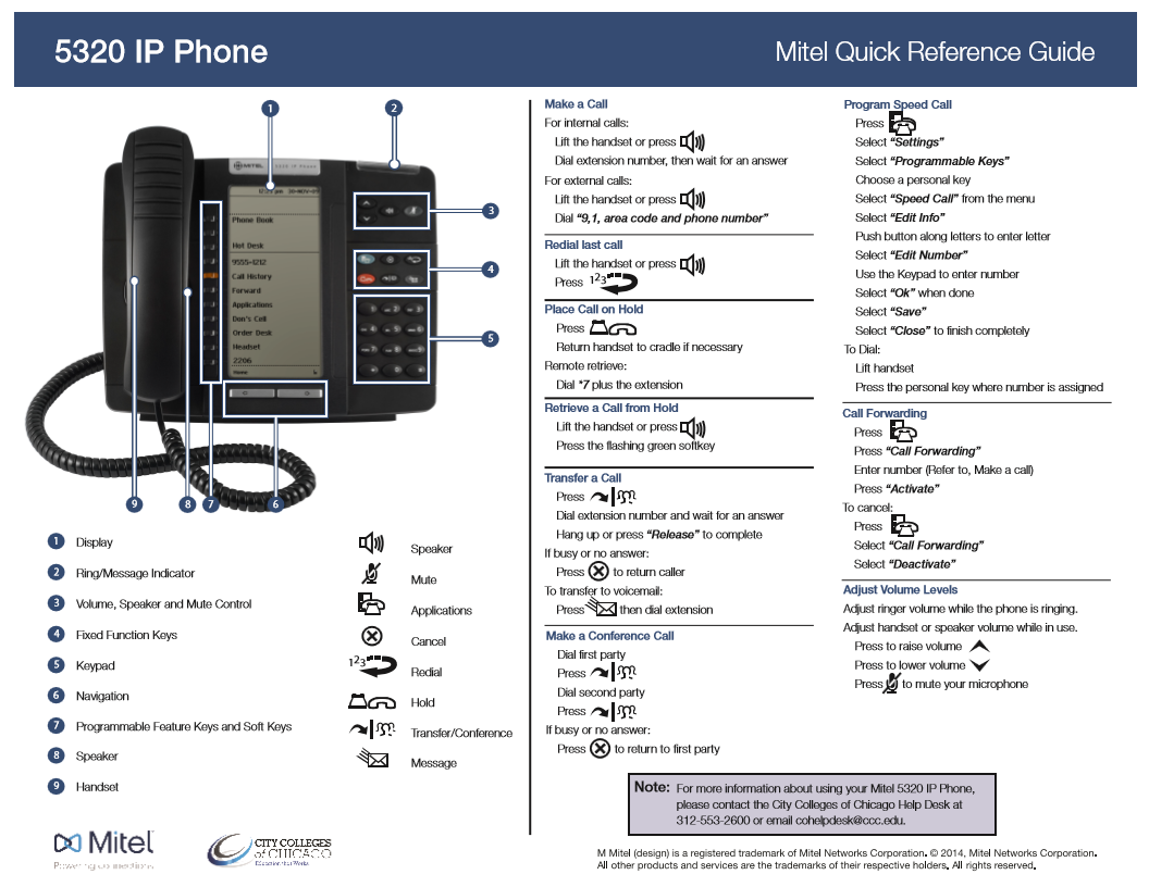 Mitel Quick Reference Guides on Behance