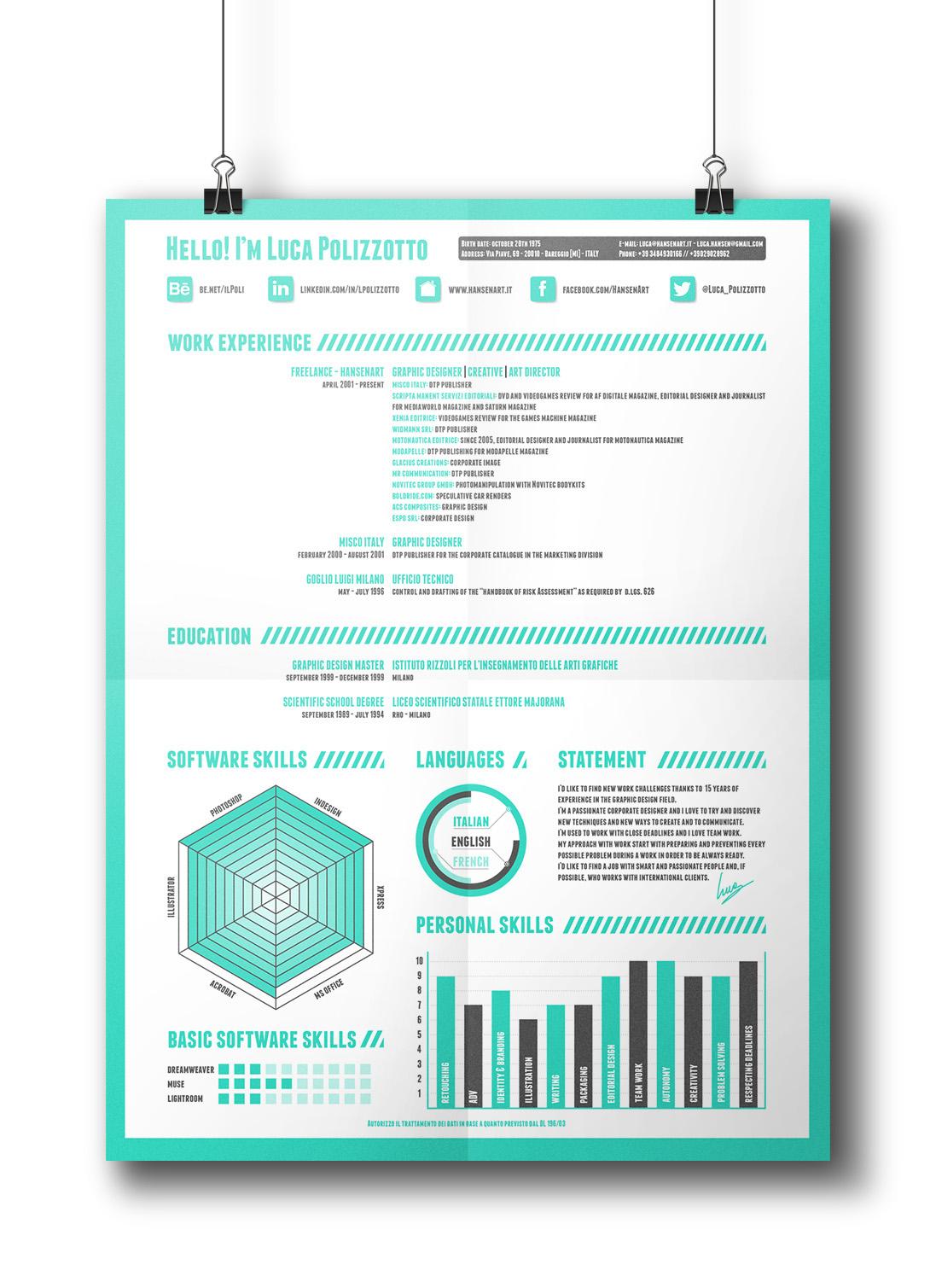 Resume Digital Use On Behance