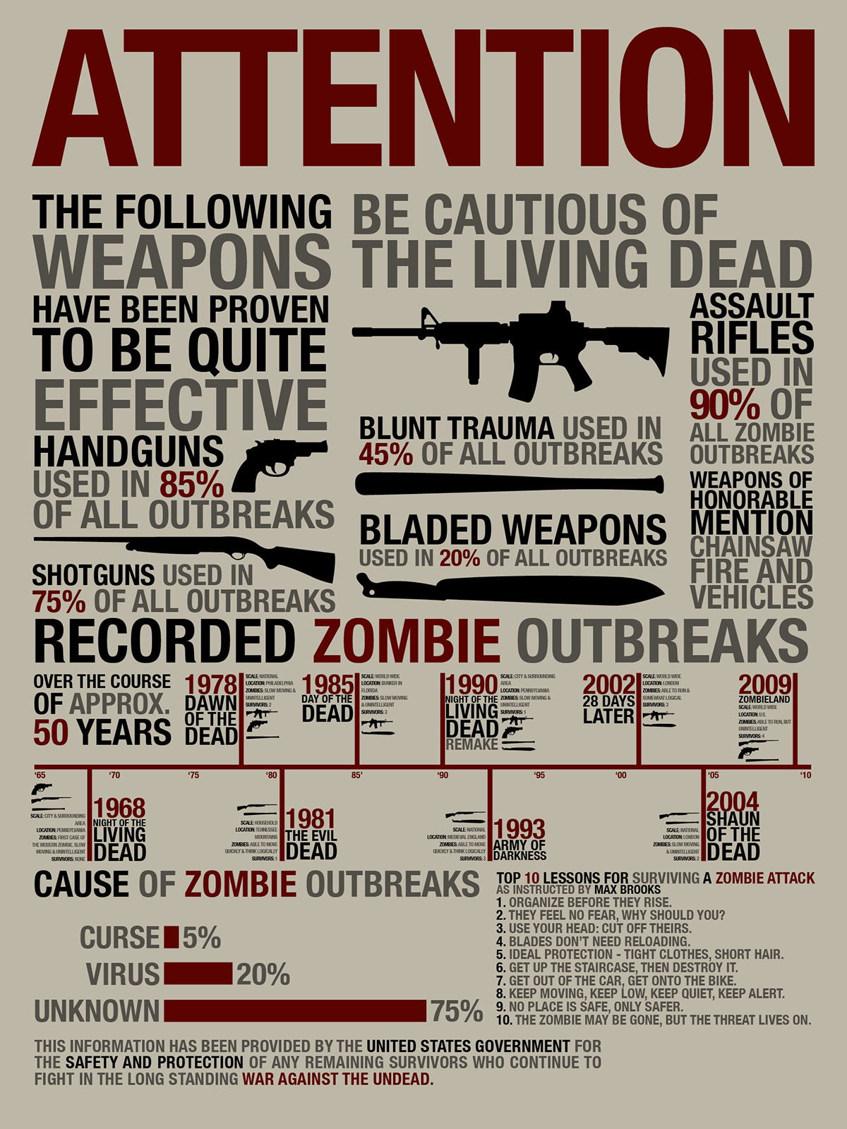 zombies infograph zombie infographic