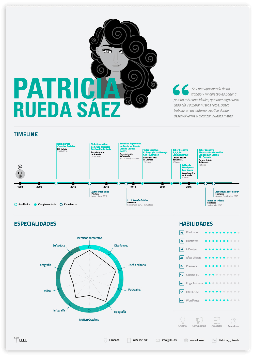 Graphic Design Resume Curriculum Diseno Grafico On Behance