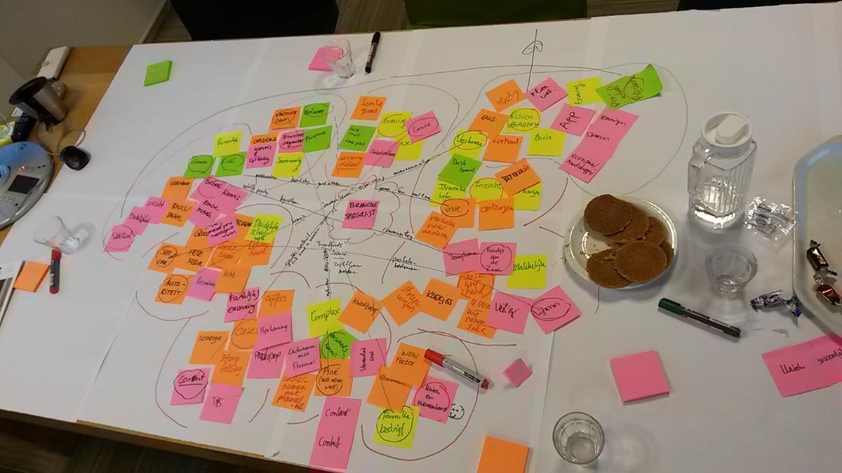brainstorming Rapid Prototyping