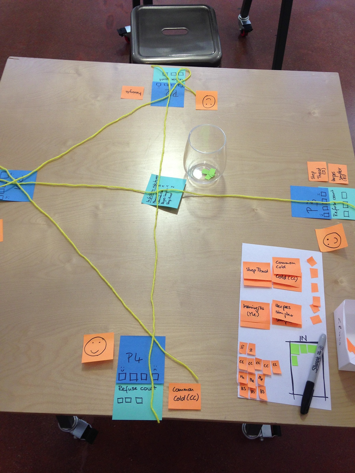 Service design,service,game,Prototyping,paper prototype,Touchtable,game concept,concept