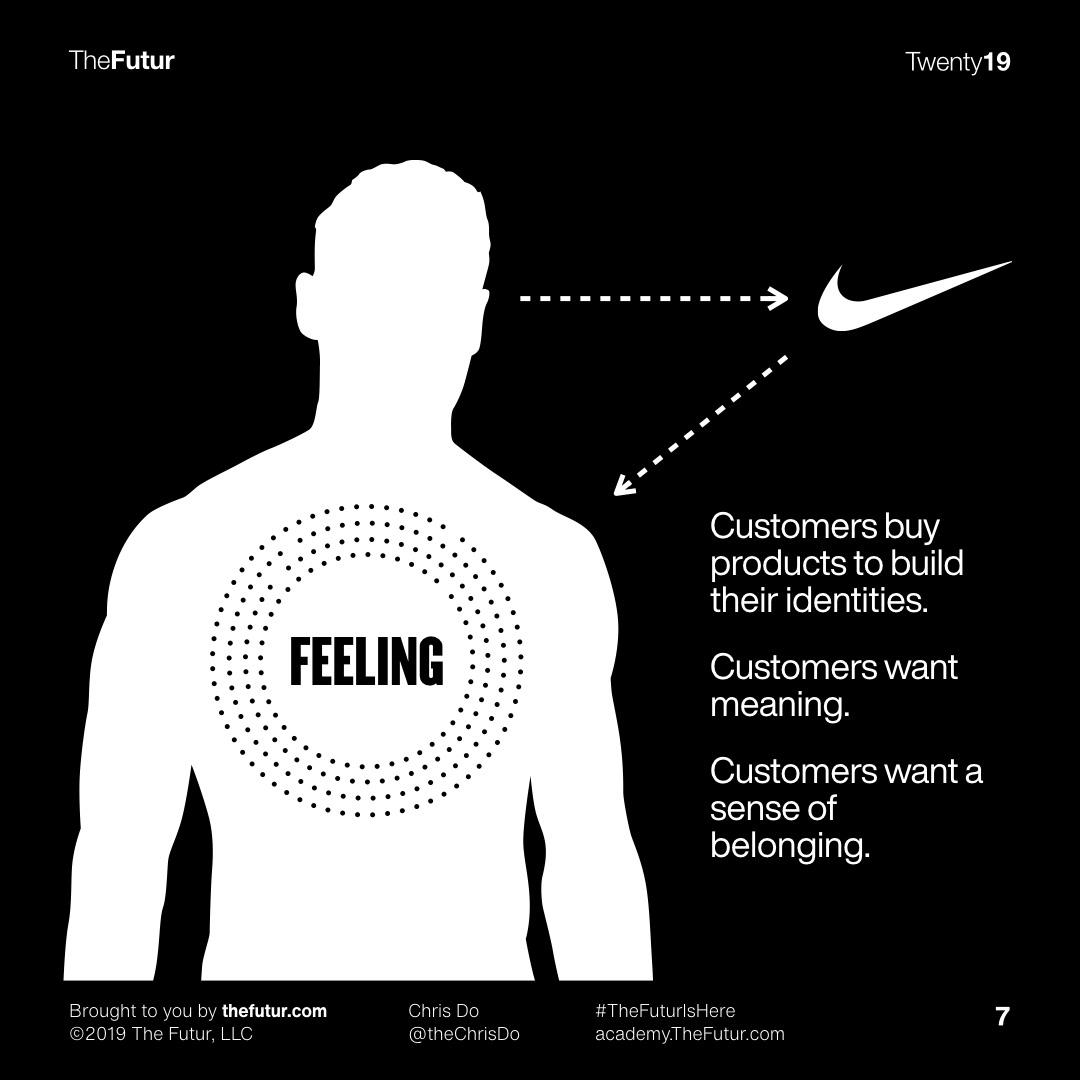 branding  logo Identity Design Packaging brand Brand Design brand strategy