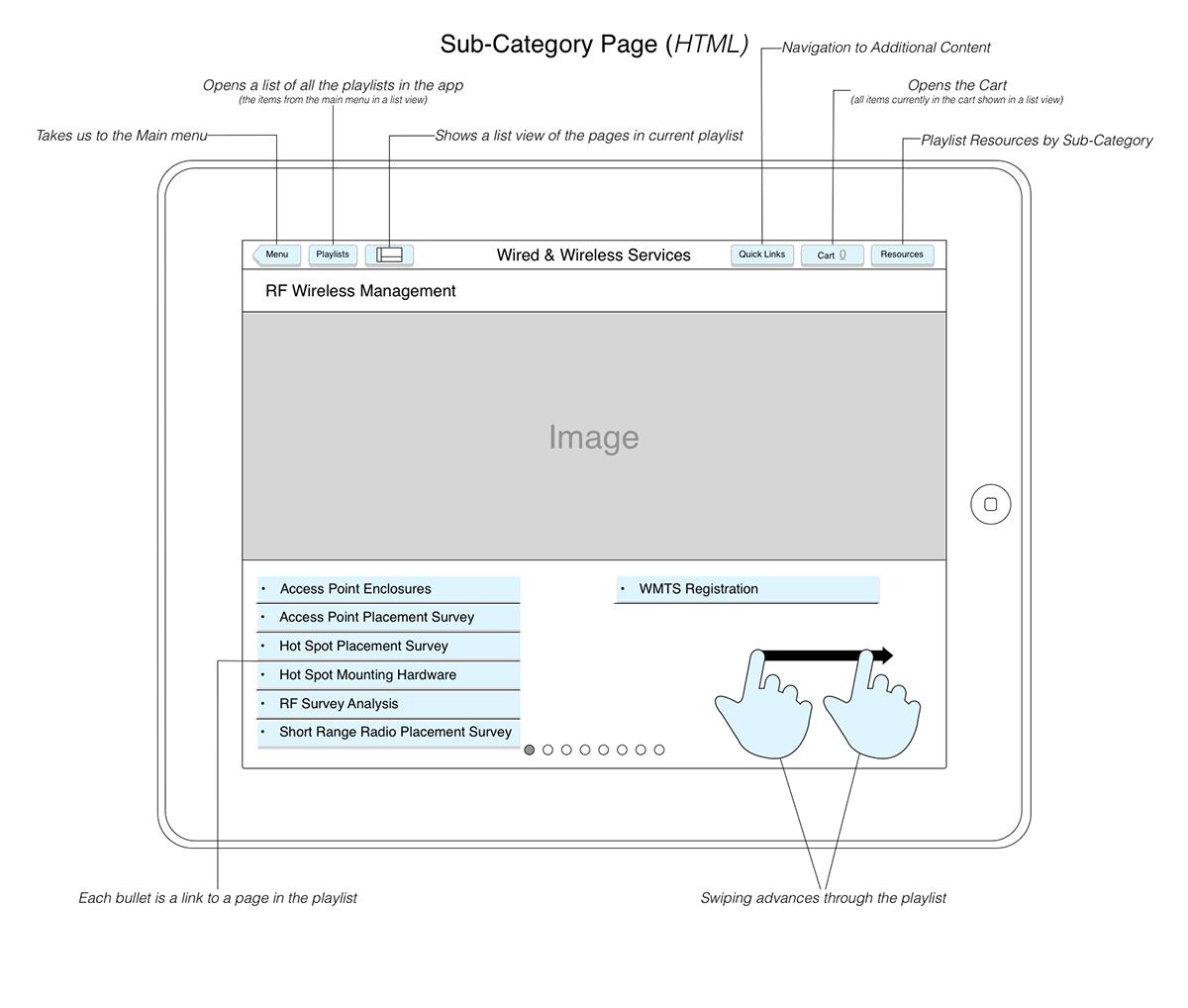 iPad App OmniGraffle photoshop Illustrator Powerpoint
