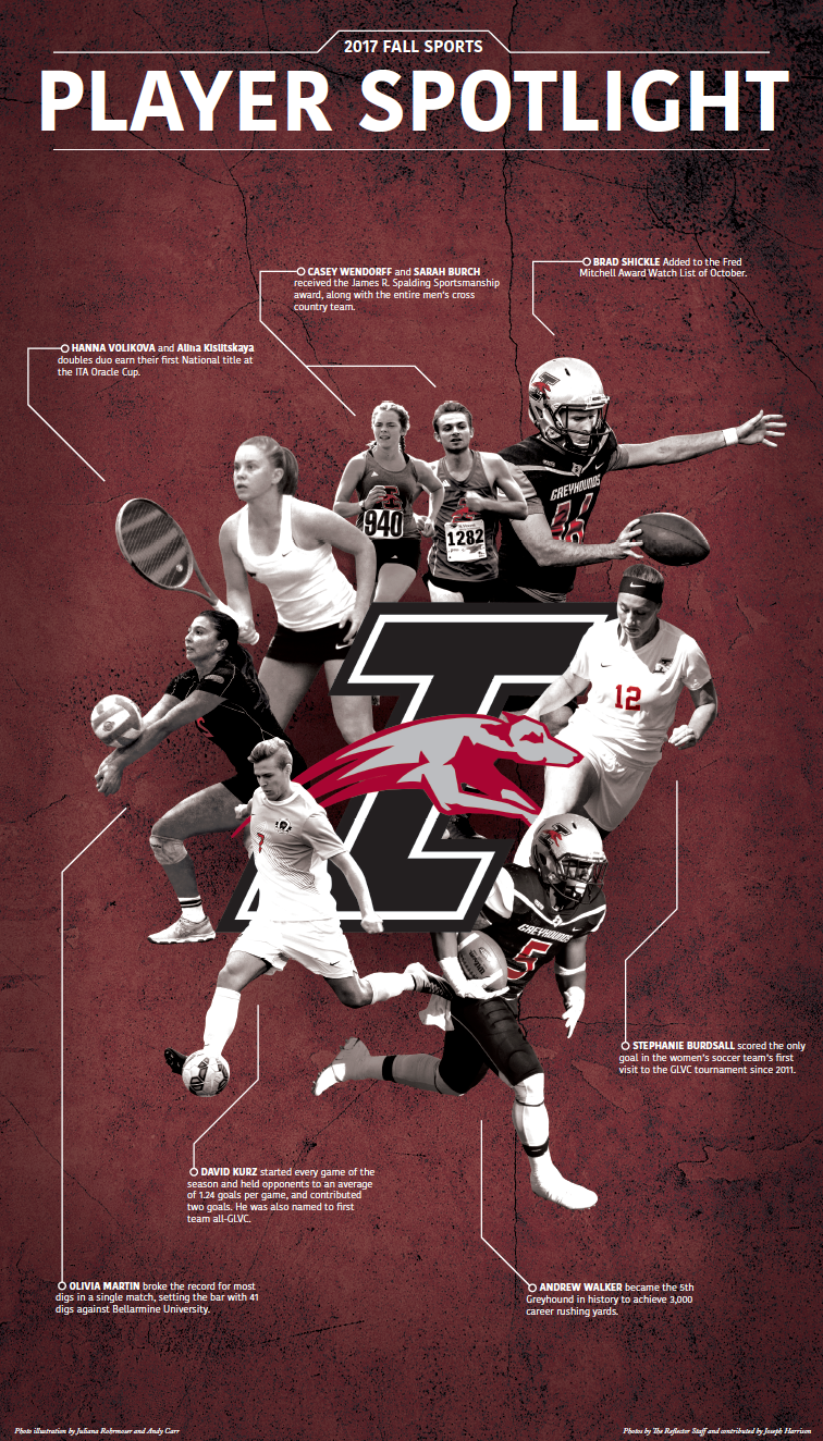 The Reflector Student Newspaper: Sports graphic on Behance