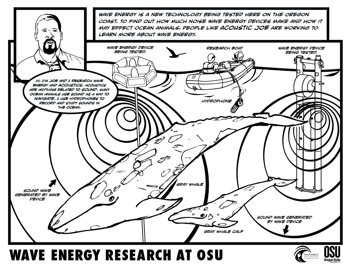 Energy Worksheets | 927x1200