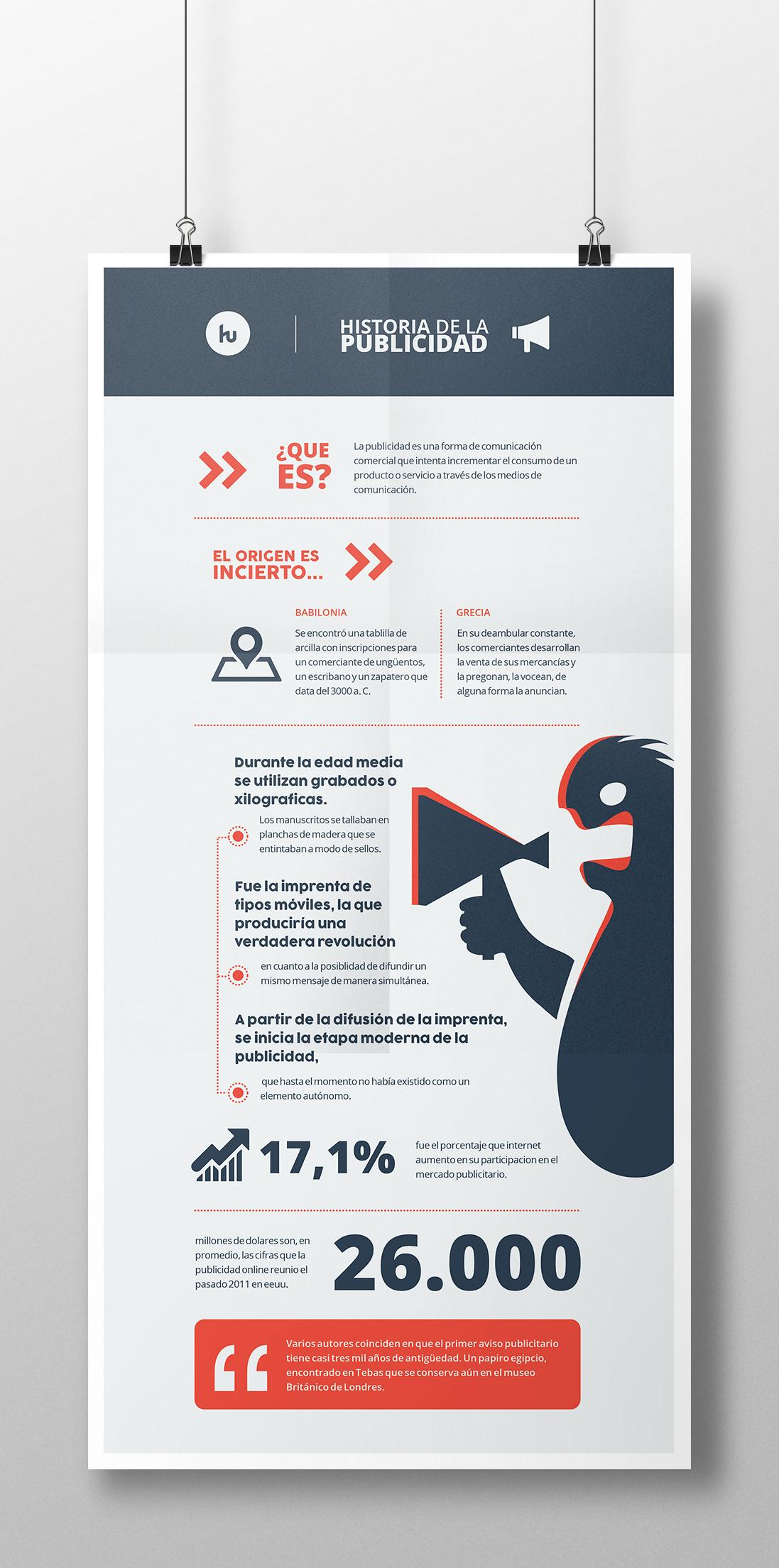 Infografía de la Publicidad on Behance ebcd18bb079