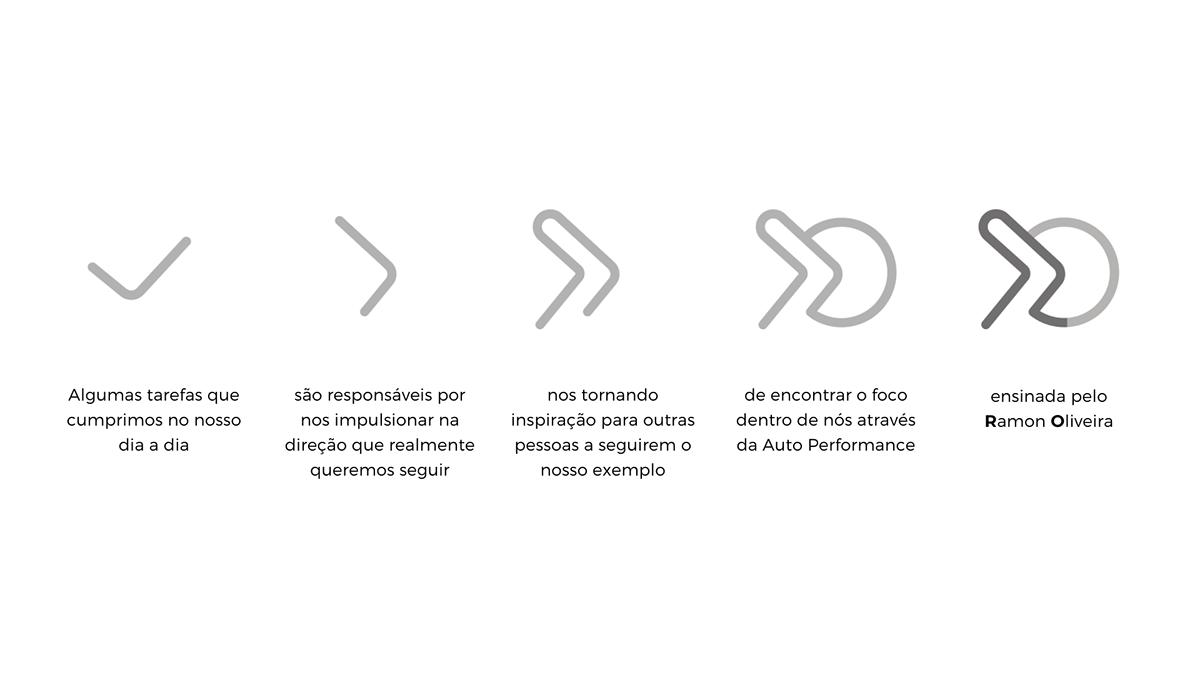 Coach Design de Marca identidade de marca identidade visual logo Logotipo marca Marca pessoal personal branding PRODUTIVIDADE