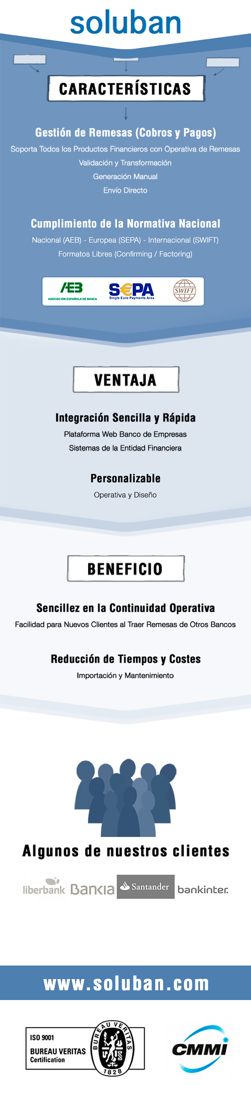 diseño gráfico infografia