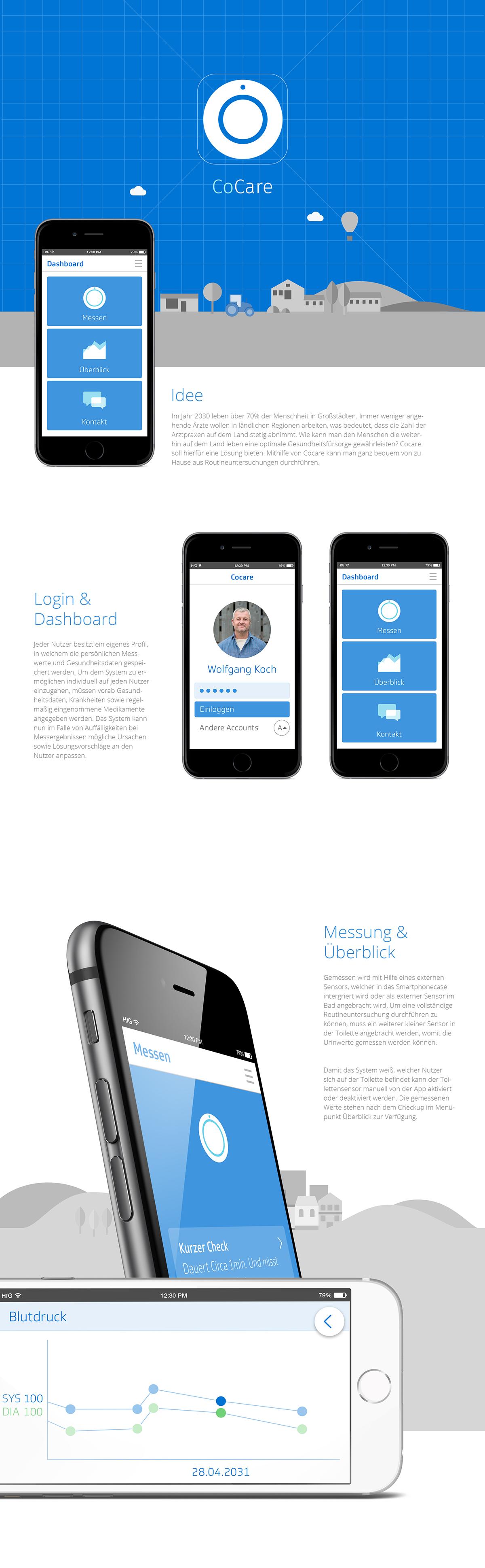 healthcare system UI ux invention app future Measuring