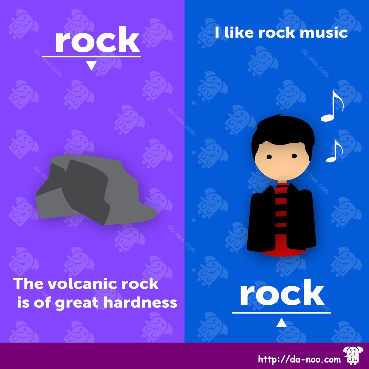 vocabulary social media