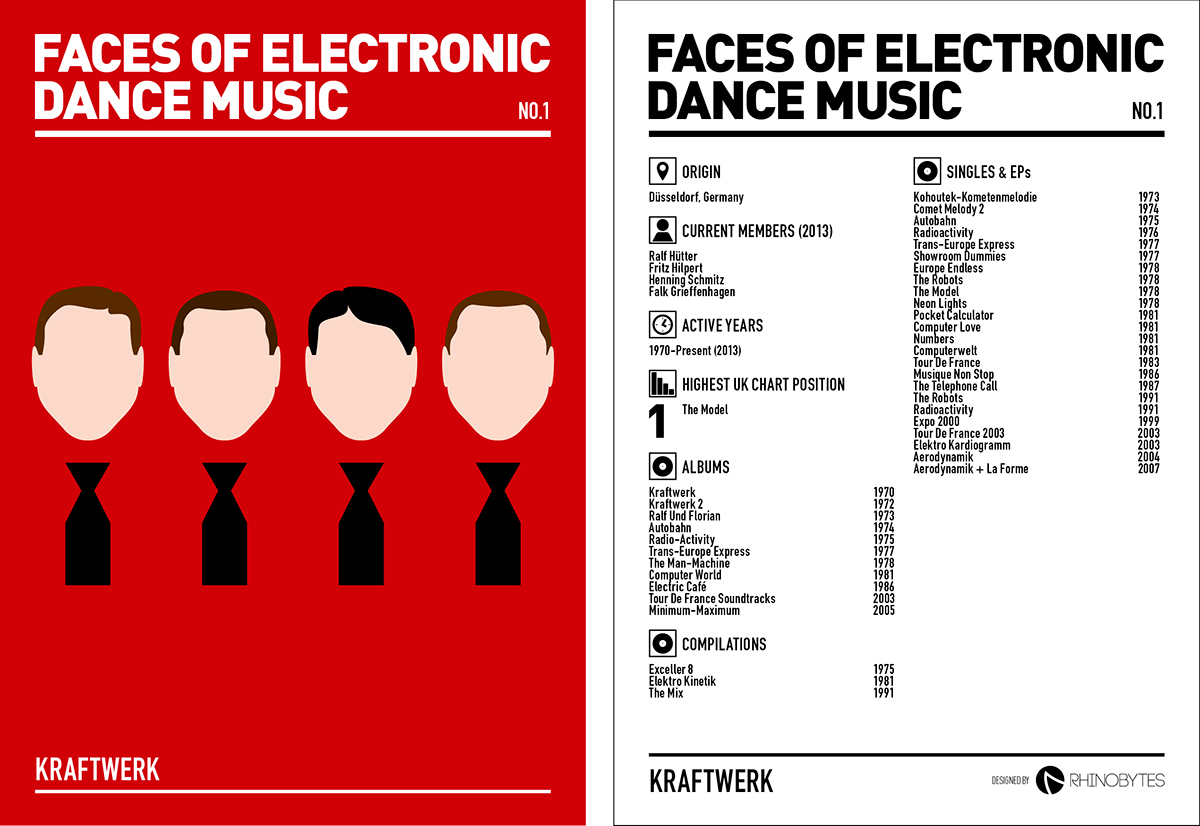 Faces of Electronic Dance Music on Behance