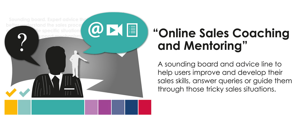 sales sales process