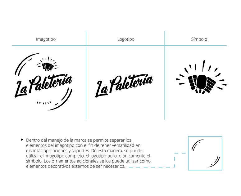 La Paleteria By Alex On Behance