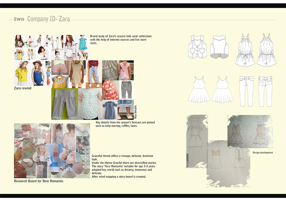 Undergraduate 2012 16 B A Fashion Design Portfolio On Scad Portfolios