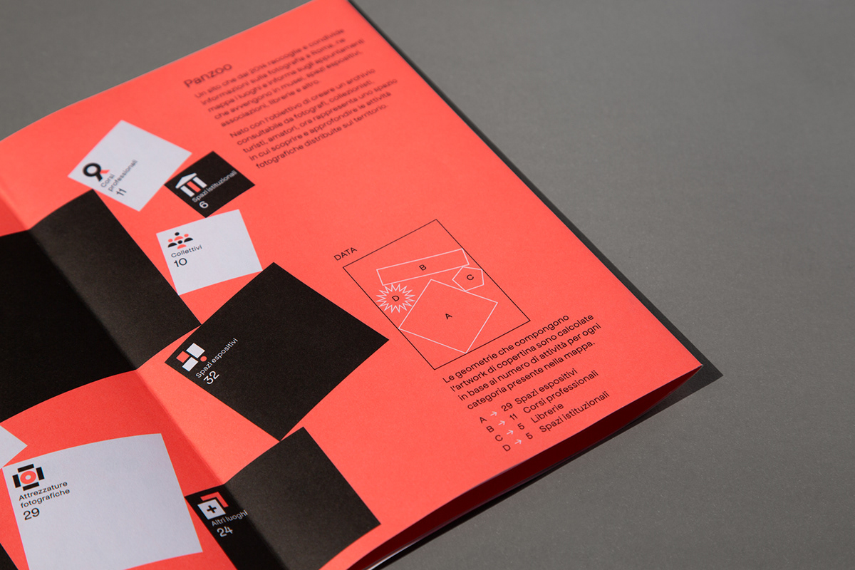 dataviz editorial infographic map Photography  roma grid pantone shapes swiss