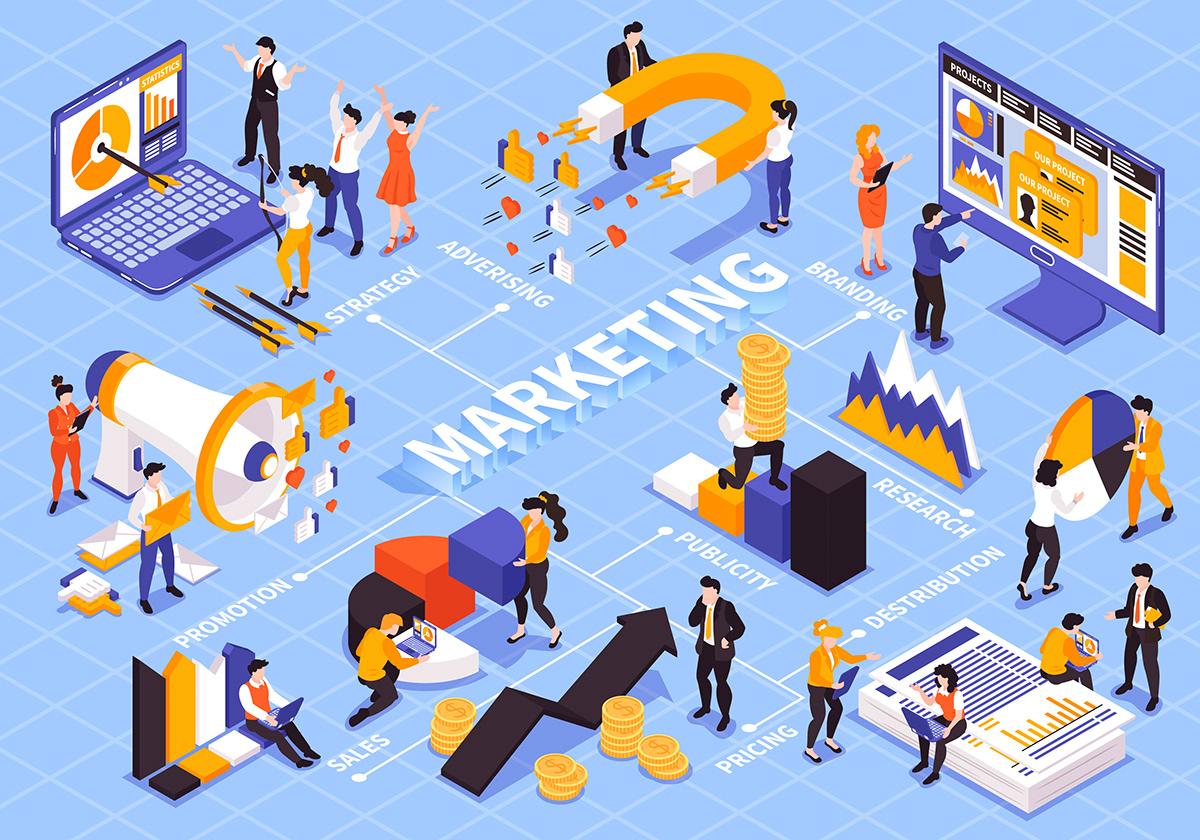 adword digitalmarketing facebook marketing   SEO vietmoz vietmozacademy