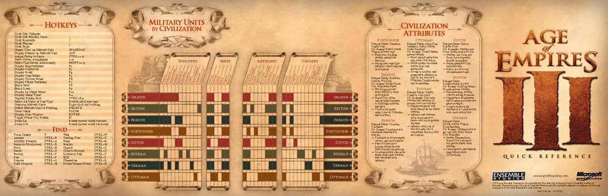 Age of Empires III Quick Reference on Behance