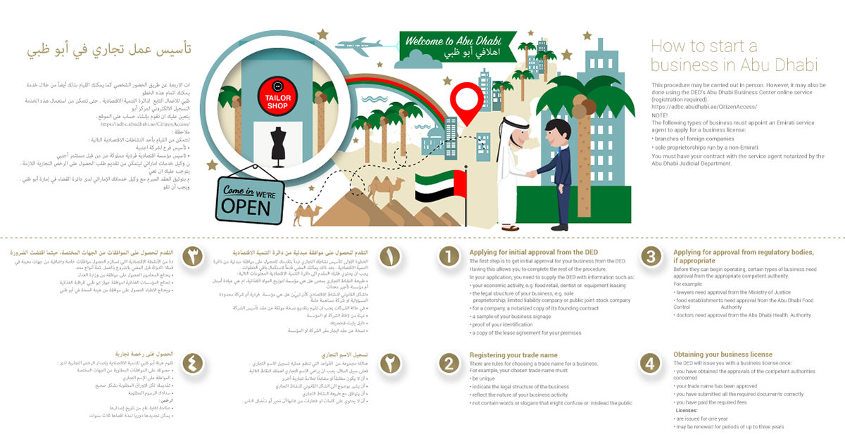 legal design information design emirates design legal procedures legal infographics infographics