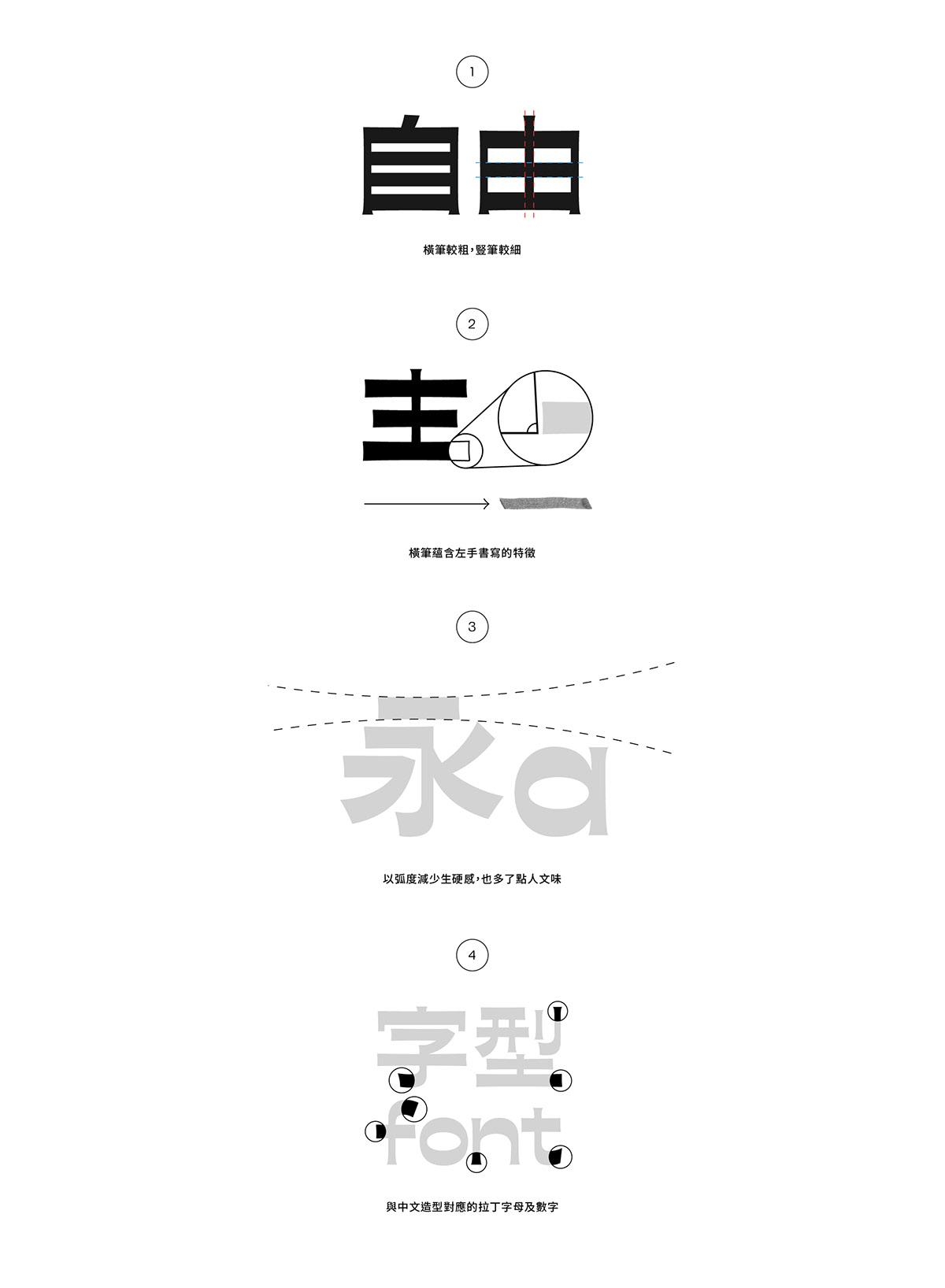 chinese font kanji Typeface typography   字型 字體設計