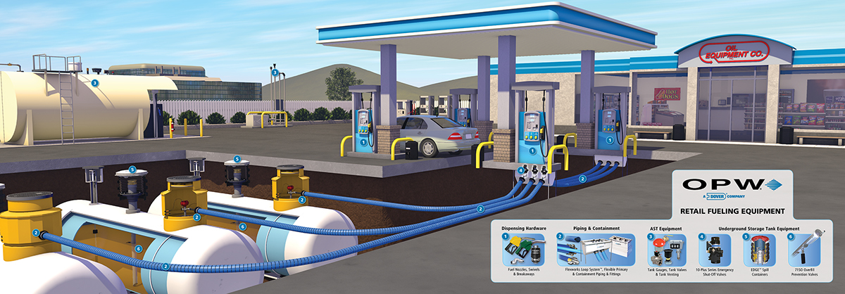 Gas Station Illustrations On Behance