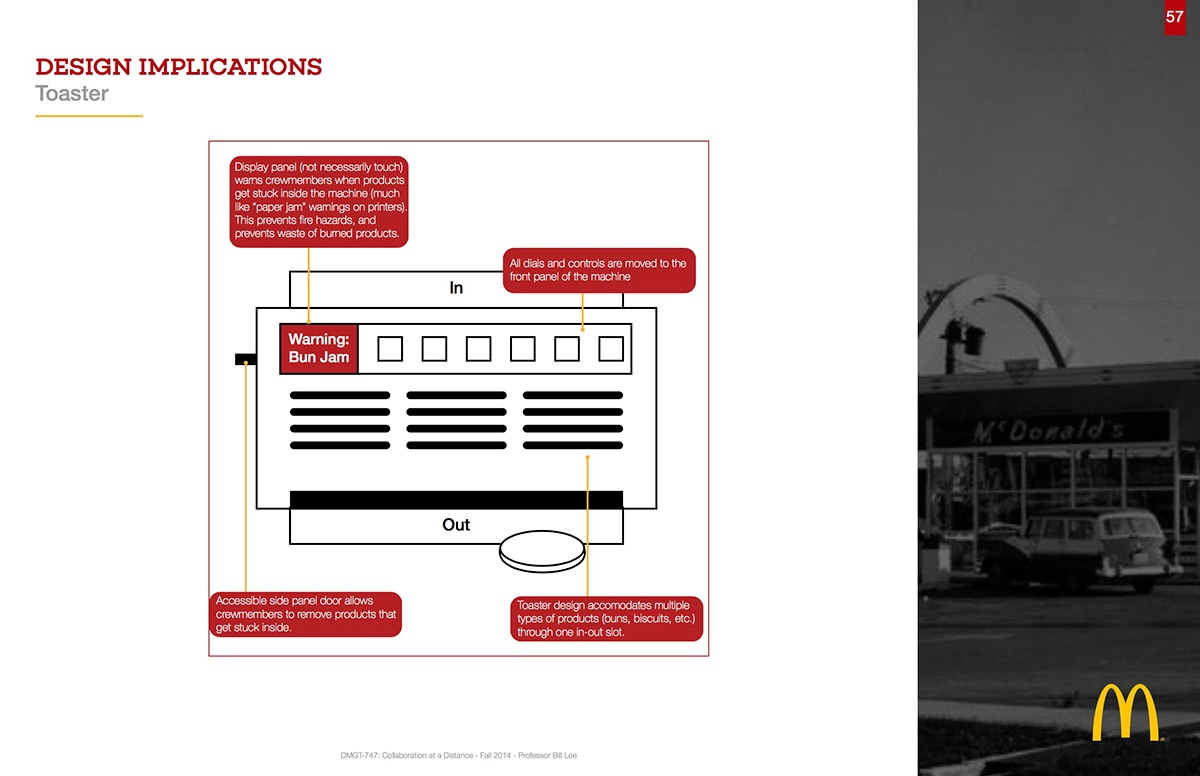 mcdonalds innovation process Innovate was planned to be a worldwide digital network and enterprise resource planning system for financial data, human resources, and supply-chain management applications conceived in january 2001, this project was designed to allow mcdonald's management to see exact inventory and sales numbers.