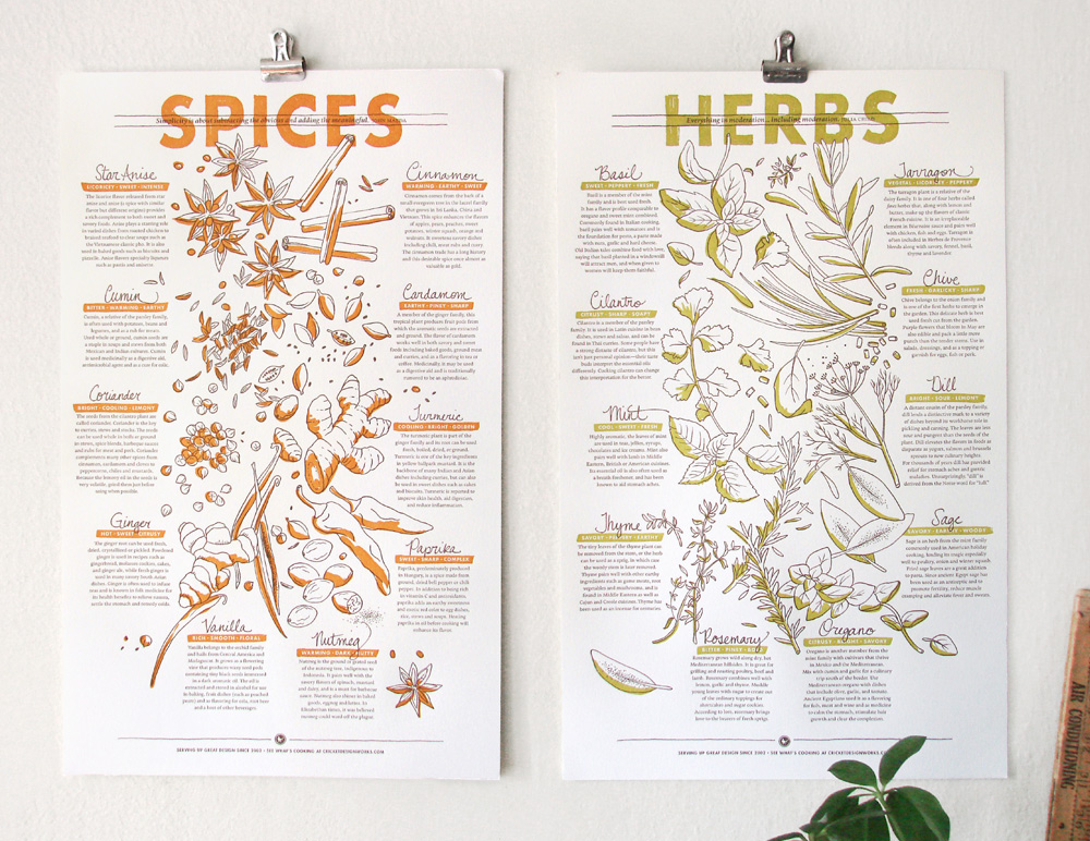 Spices + Herb Posters on Behance