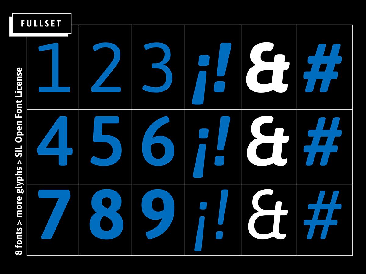 typo type Typeface typography   tipografia font fuente Omnibus Type asap google fonts