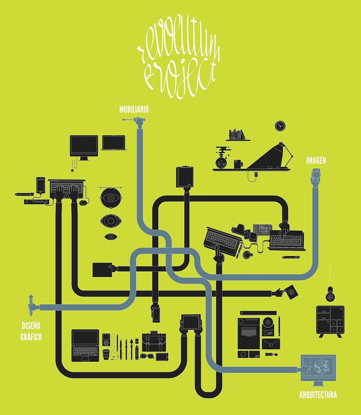 revolutum Project revolutumproject infografia ilustracion infographic