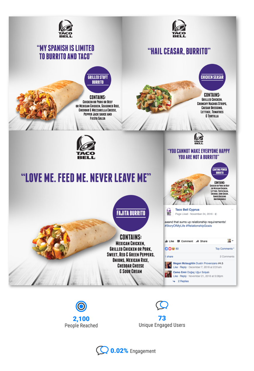 Social Media Management For Taco Bell Cyprus on Behance