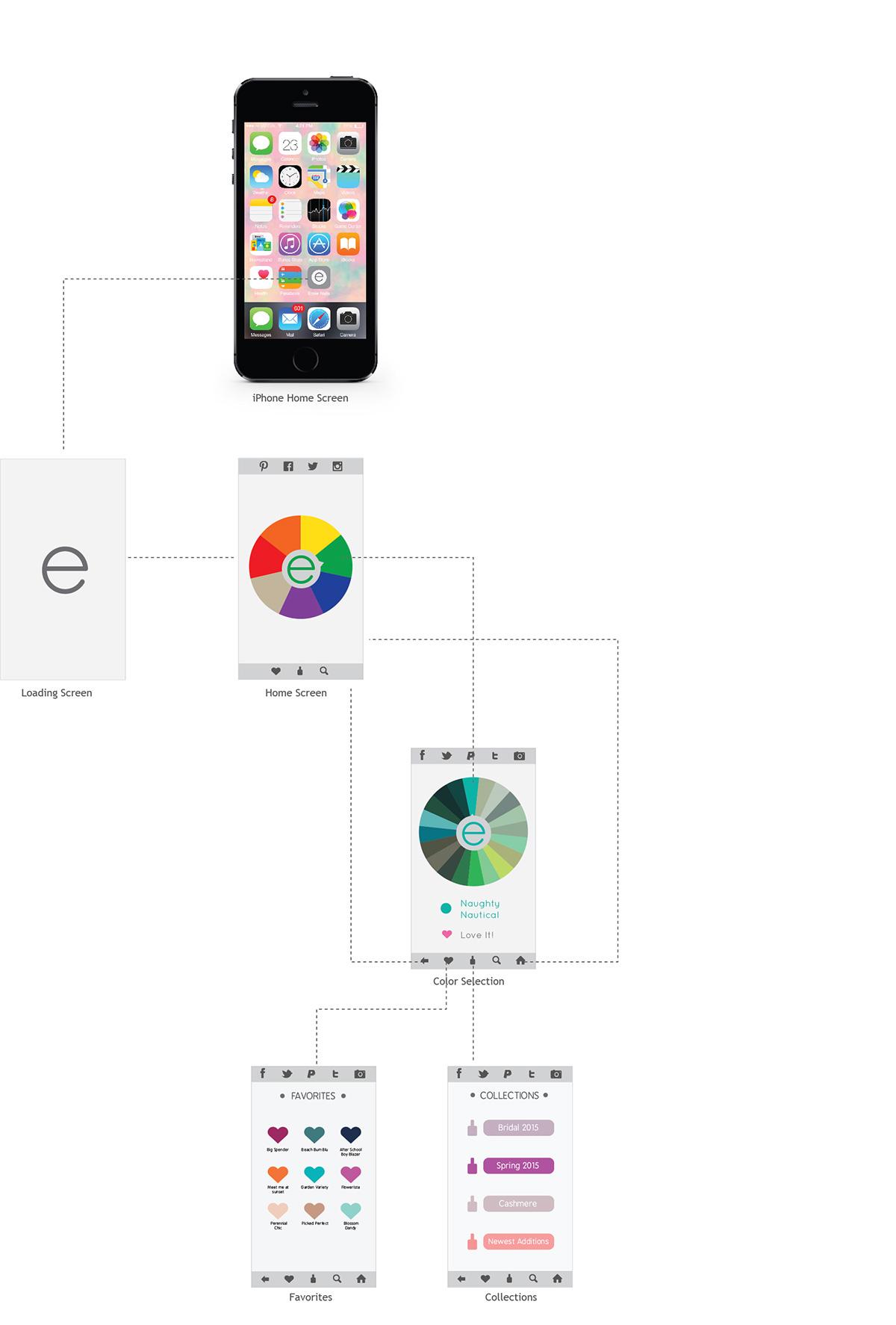 Essie Nail Polish App on Behance