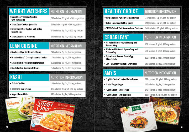 Insanity Food Guide