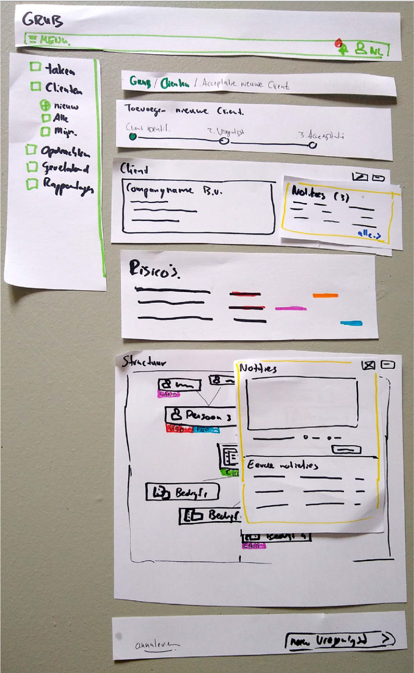 ux Paper Prototyping Usability