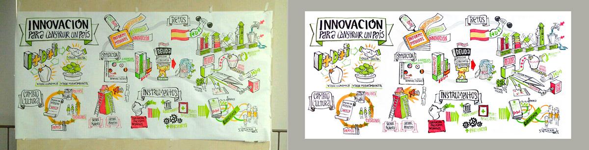 visual thinking visualizacion conceptualización conceptualization visualization visual ideas